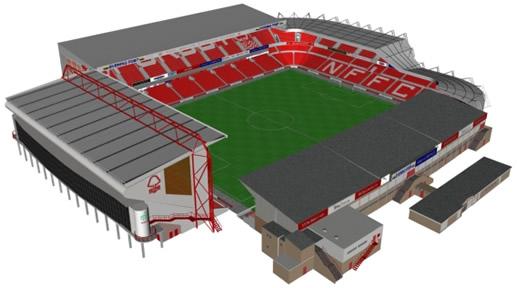 スタジアム ノッティンガム・フォレストFC