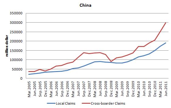 China 20111222