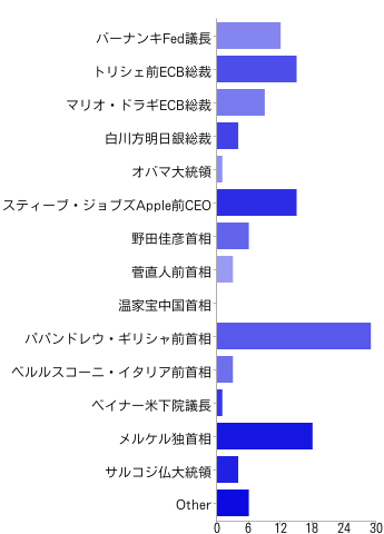 chart20111227_1.png