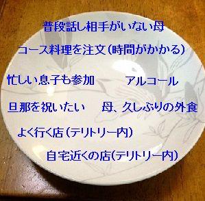 盛りすぎた皿