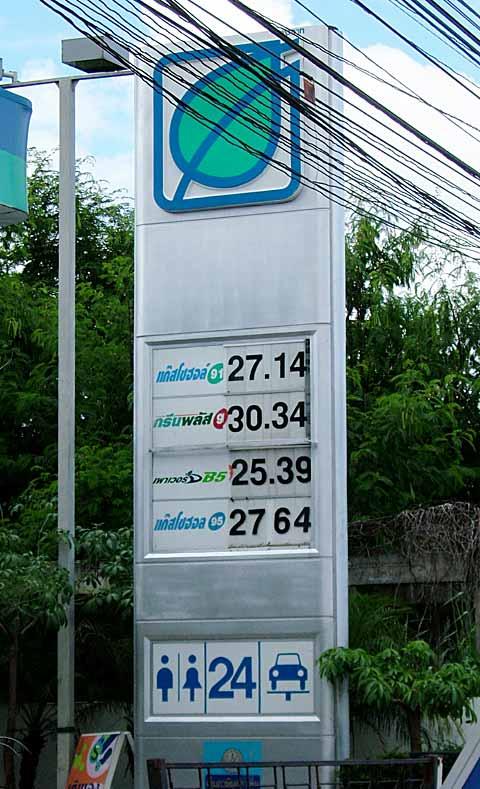 最近のガソリンの店頭表示