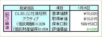 1201公社債評価
