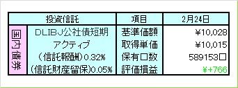 1202公社債評価