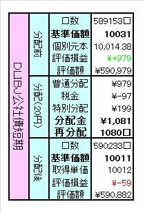 1203公社債評価