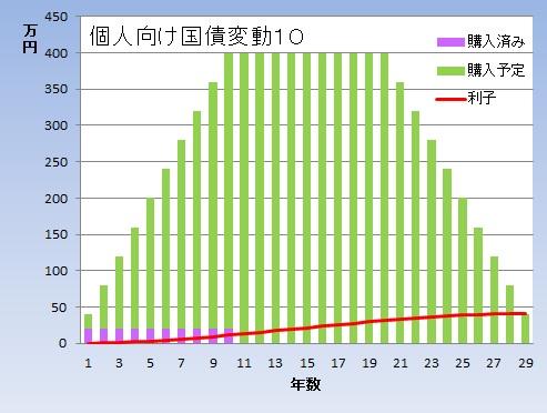 個人グラフ1203
