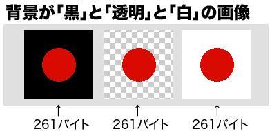 透明画像の検証