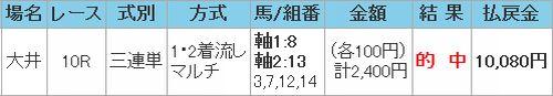 2013/1/21 大井10R