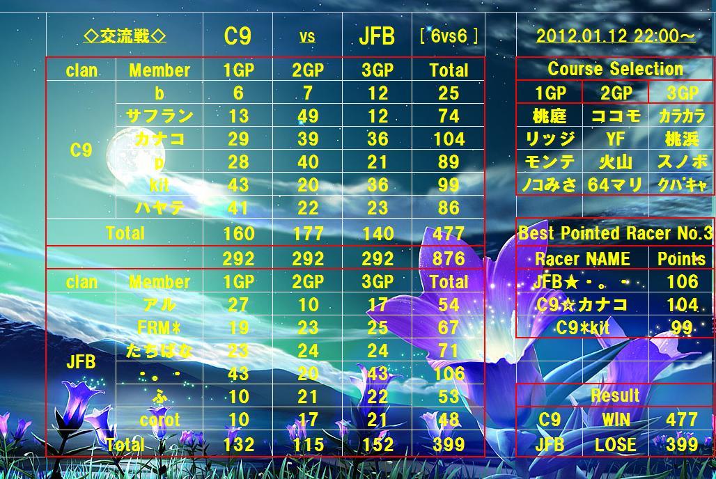 vs JFB[2]