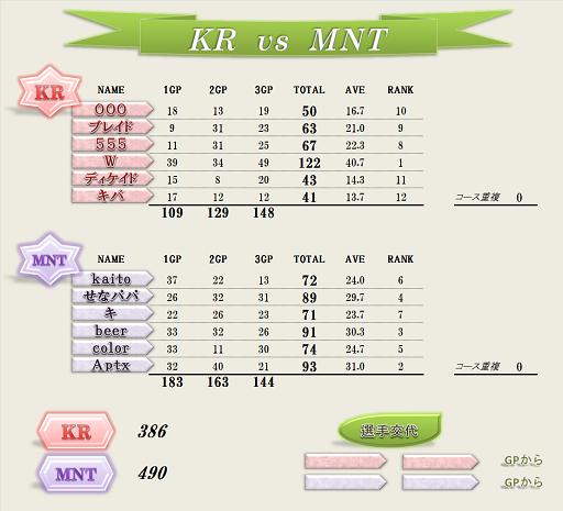 MNT vs KR 10.2