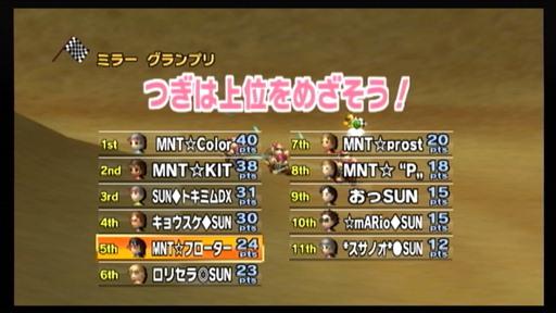 MNT vs SUN 3GP