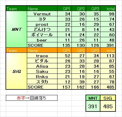 MNT vs SiG 2