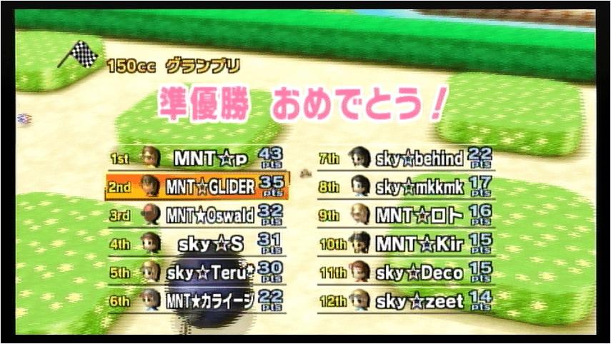 MNT vs sky 1GP
