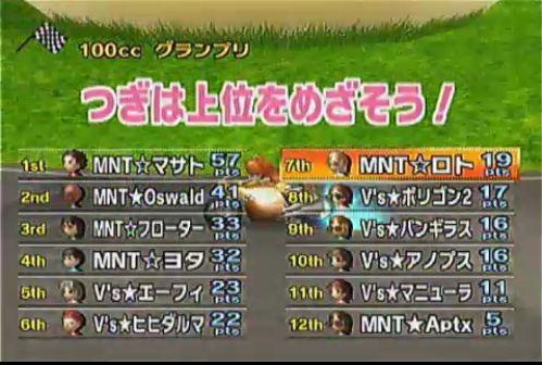 MNT vs Vs 1GP