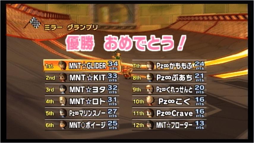 MNT vs Pz 3GP