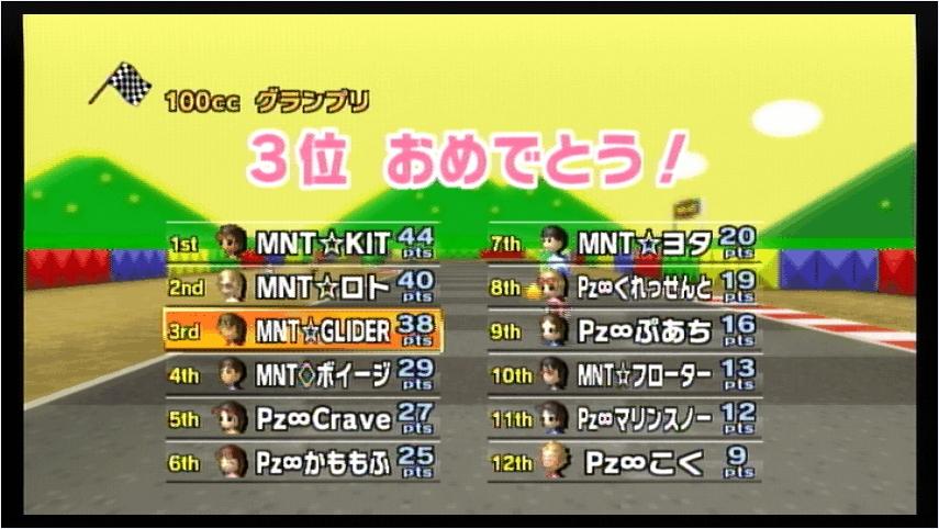 MNT vs Pz 2GP