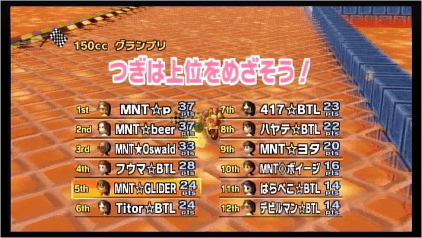 MNT vs BTL (3) 2GP
