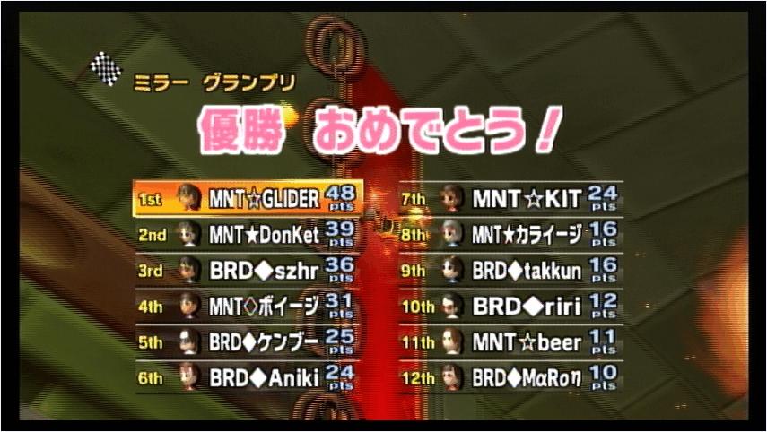 MNT vs BRD 3GP