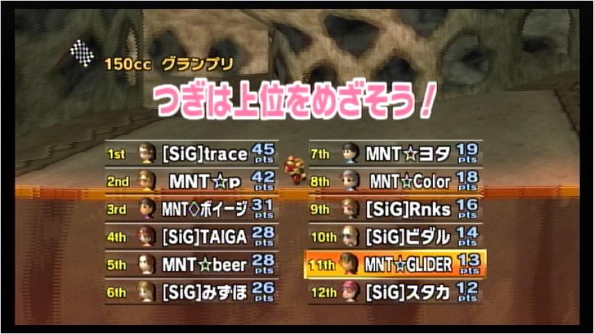 MNT vs SiG (2) 2GP