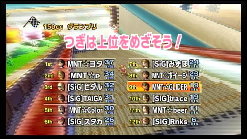 MNT vs SiG (2) 1GP