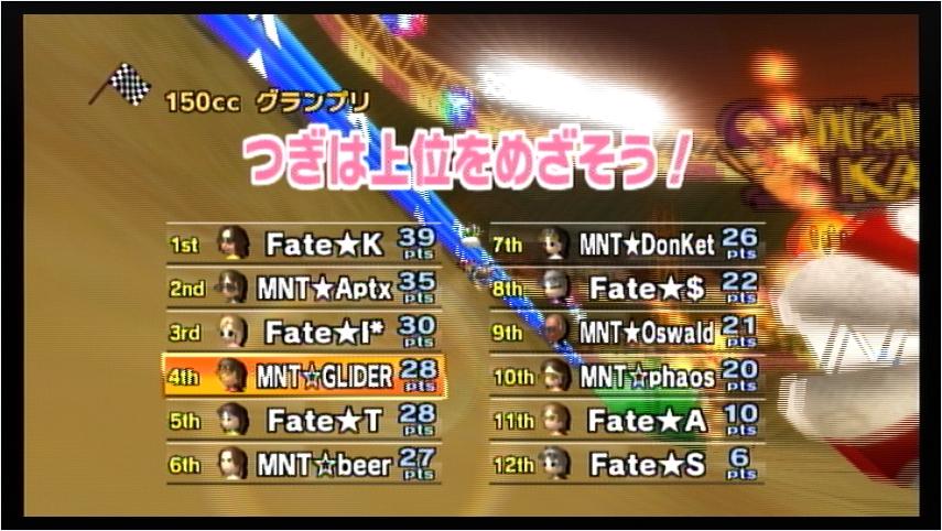 MNT vs Fate 3GP