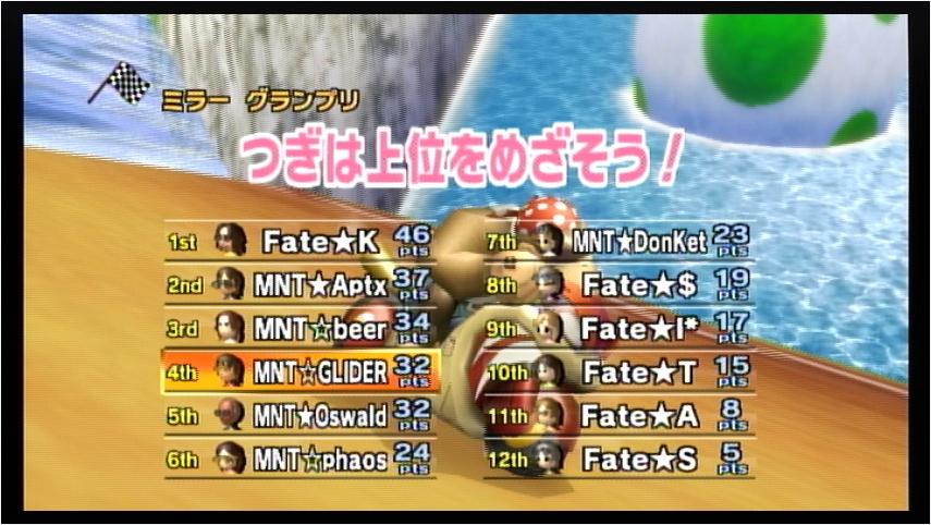 MNT vs Fate 2GP