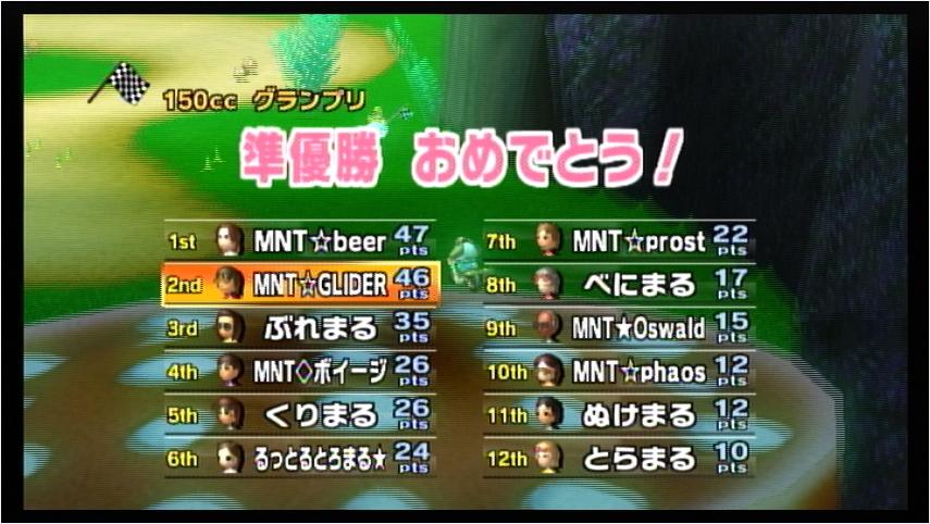 MNT vs まる (2) 3GP