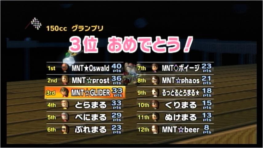 MNT vs まる (2) 2GP
