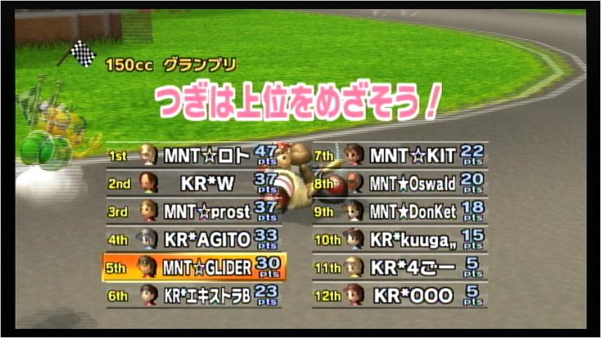 MNT vs KR (4) 2GP