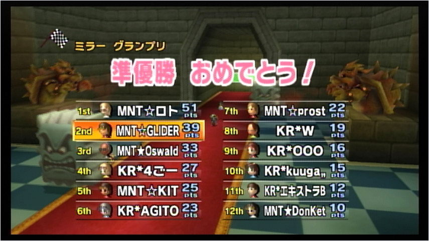 MNT vs KR (4) 1GP