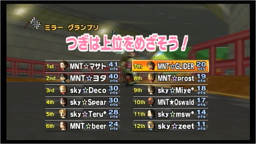 MNT vs sky (2) 2GP