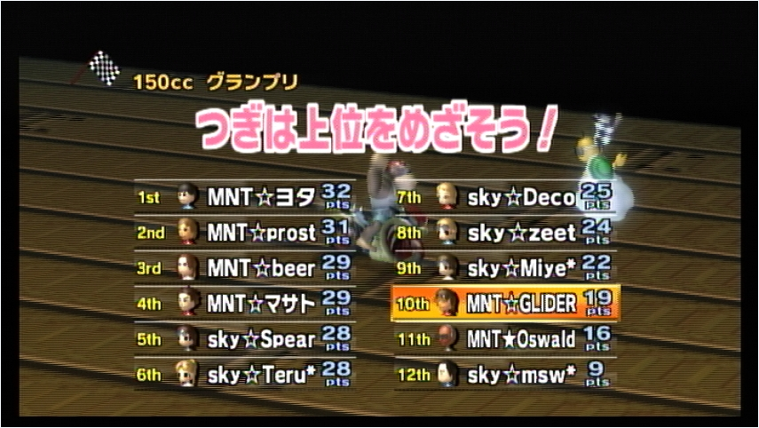 MNT vs sky (2) 1GP