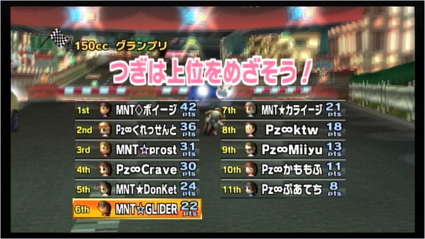 MNT vs Pz (2) 2GP