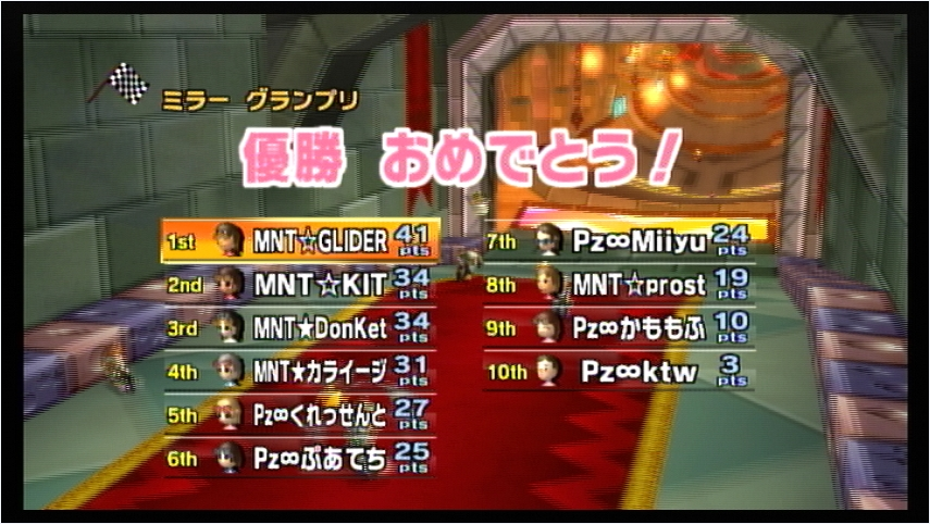 MNT vs Pz (2) 1GP