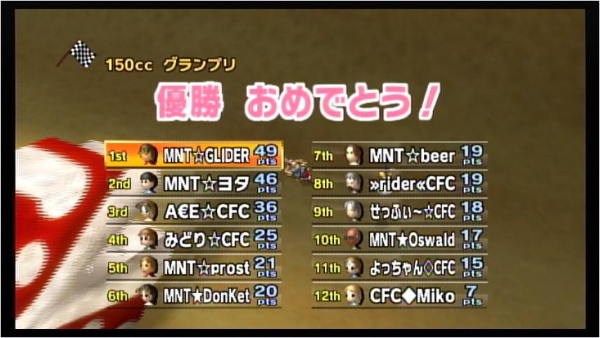 MNT vs CFC 3GP