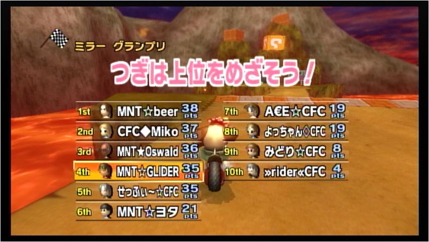 MNT vs CFC 2GP