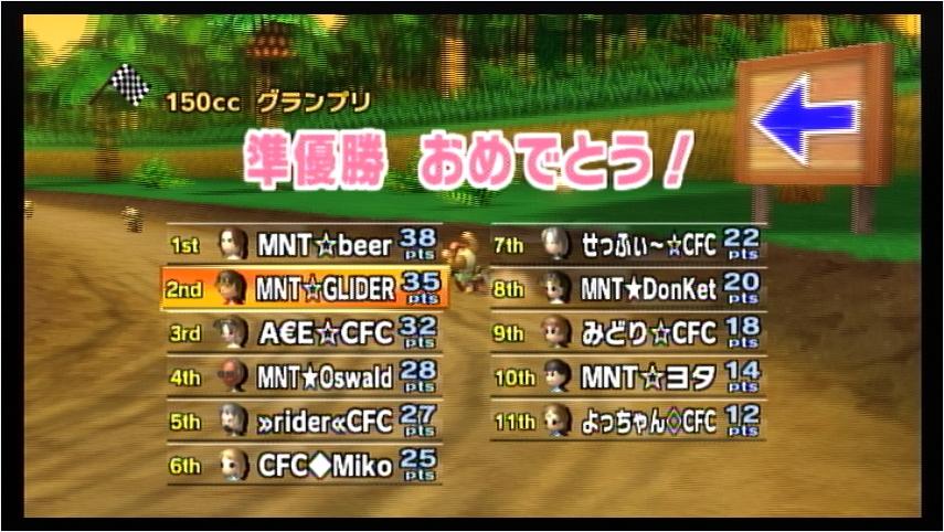 MNT vs CFC 1GP