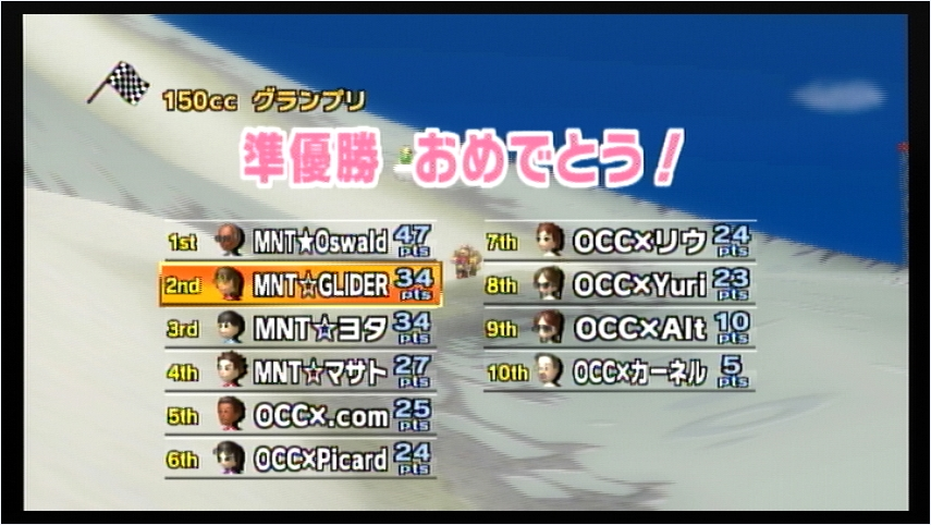 MNT vs OCC 2GP