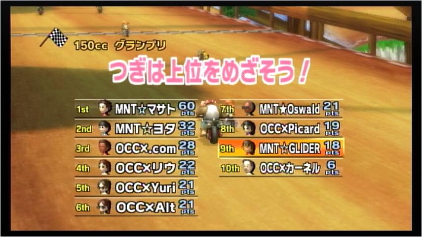 MNT vs OCC 1GP