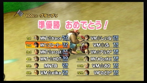 MNT vs VM 3GP