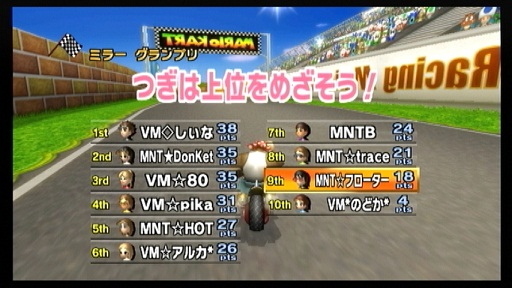 MNT vs VM 2GP