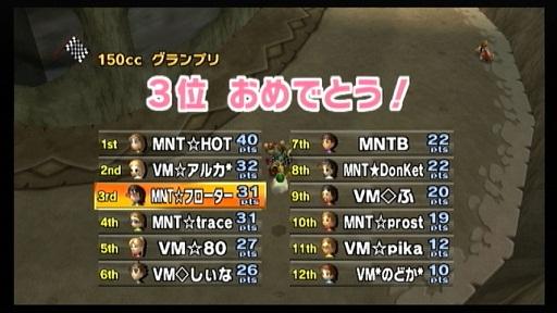 MNT vs VM 1GP