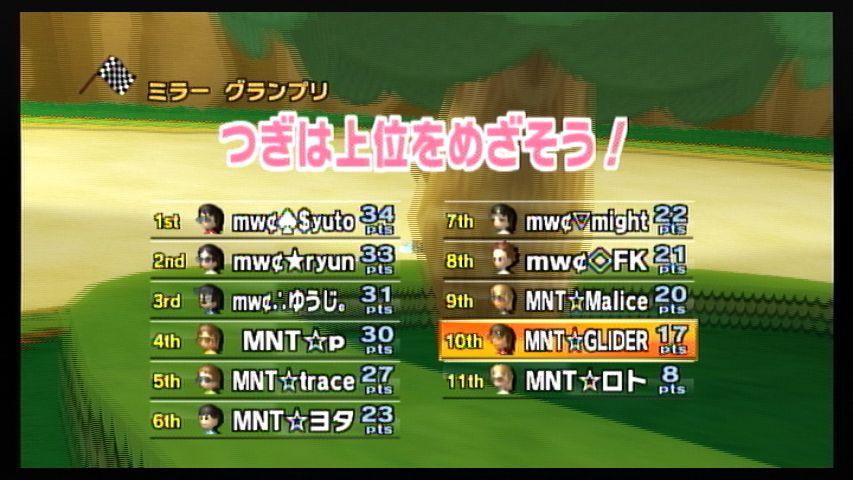 MNT vs mwc 3GP