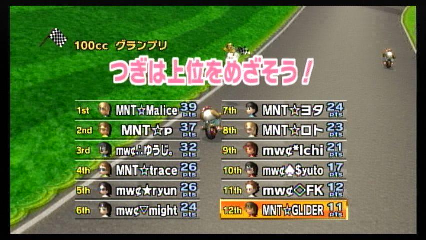 MNT vs mwc 1GP