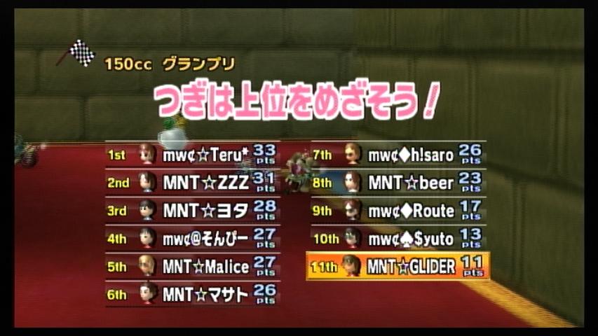 MNT vs mwc (2) 3GP