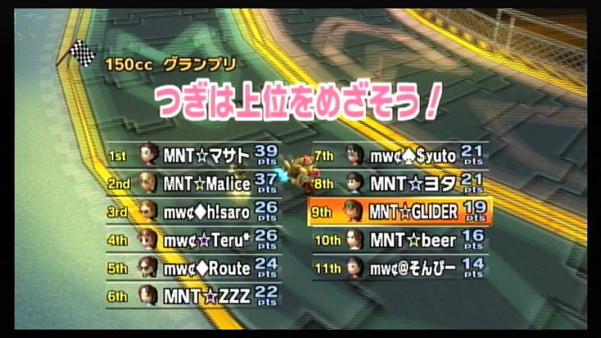 MNT vs mwc (2) 2GP
