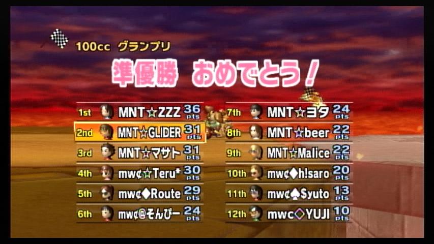 MNT vs mwc (2) 1GP