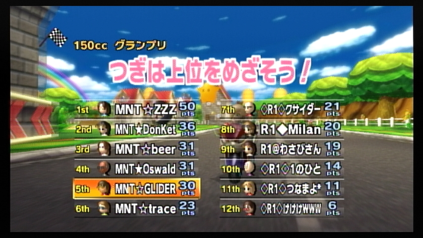 MNT vs R1 2GP