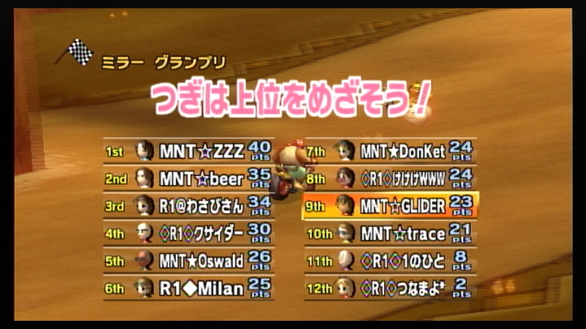 MNT vs R1 1GP