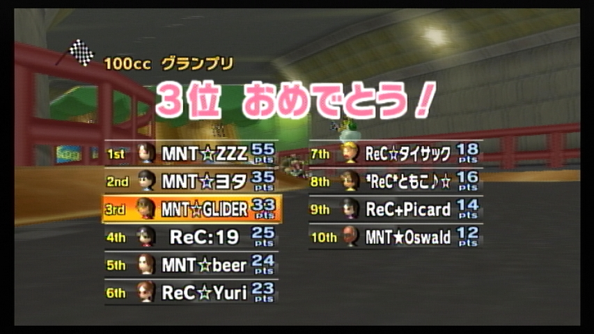 MNT vs ReC 1GP
