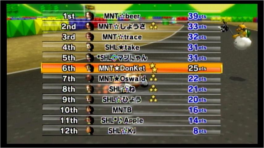 MNT vs SHL 3GP
